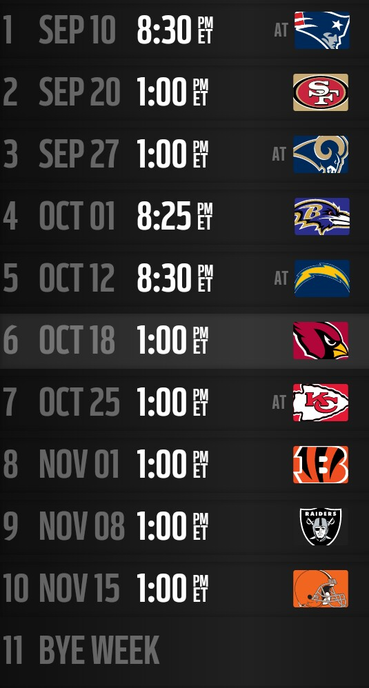 2015 Pittsburgh Steelers Schedule