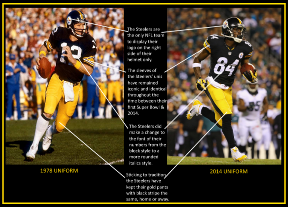 Steelers_Uniform_Changes